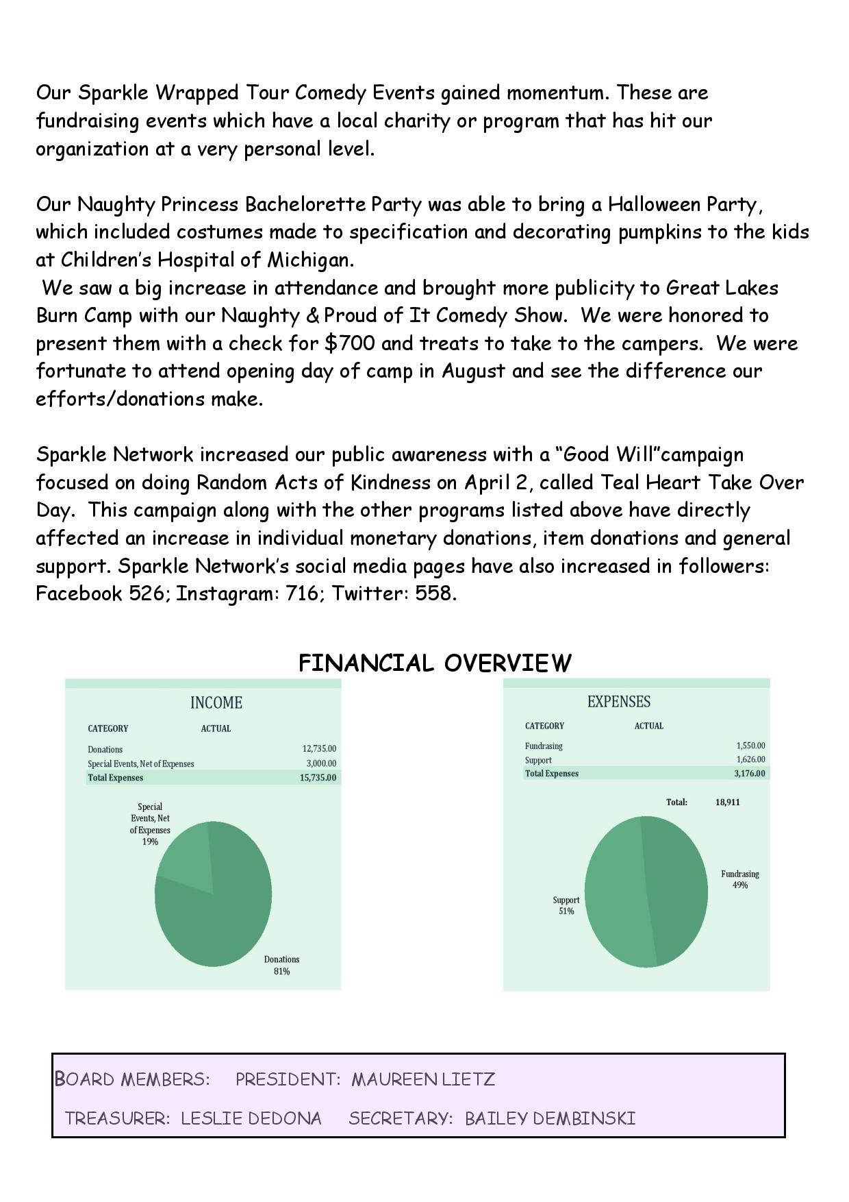 2015-sparkle-network-annual-report-page-002